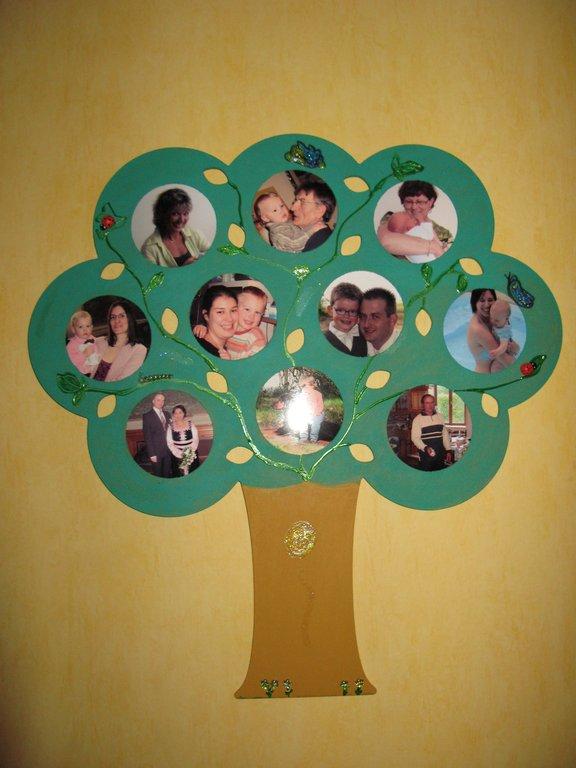 L 39 arbre g n alogique cultura - Idee arbre genealogique original ...