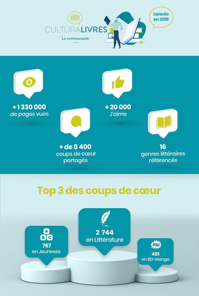 Infographie_culturalivres.jpg