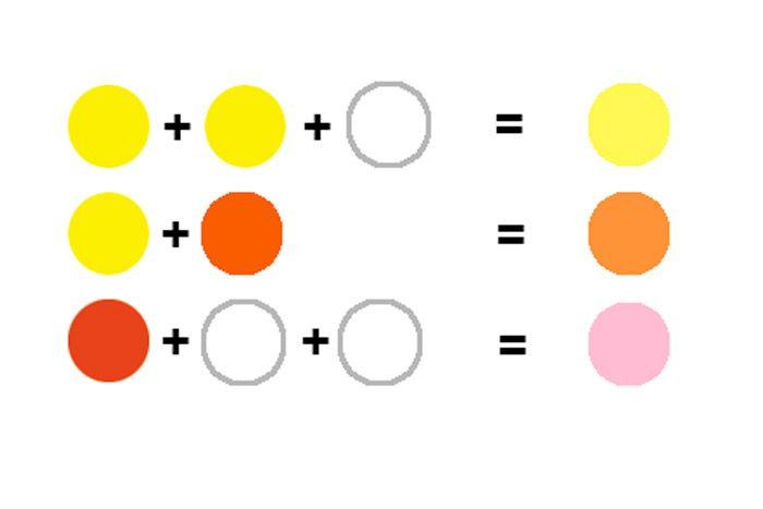 Pour obtenir le coloris jaune vif, éclaircir le coloris jaune primaire (2/3) avec le blanc de titane (1/3). Pour obtenir un coloris orange, mélanger le orange de cadmium (1/2) au jaune primaire (1/2). Pour obtenir un coloris rose, mélanger le blanc de titane (2/3) au rouge naphtol carmin (1/3).