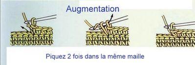 Augmentation.jpg