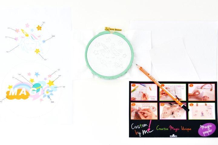 1. Télécharger et imprimer le diagramme de la licorne et du mot « MAGIC».  Reporter le modèle de votre choix sur une feuille magique vierge Custom By Me.